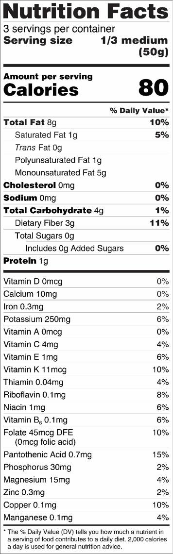 avocado nutrients-facts